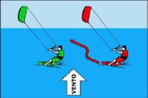 kitepoint scuola corsi lezioni roma anzio latina precedenze kitesurf Way_4