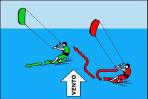 kitepoint scuola corsi lezioni roma anzio latina precedenze kitesurf_Way_3