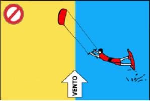 kitesurfing scuola corsi lezioni roma latina anzio precedenze_10