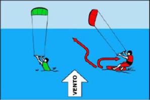 kitesurfing scuola corsi lezioni roma latina anzio precedenze_5