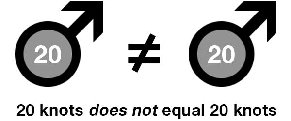 I 20 nodi non sono tutti uguali!