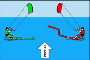 kitepoint scuola corsi lezioni roma anzio latina precedenze kitesurf Way_2