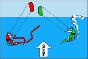 kitesurfing scuola corsi lezioni roma latina anzio precedenze_12