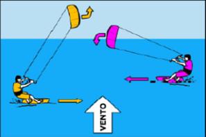 kitesurfing scuola corsi lezioni roma latina anzio precedenze_7