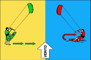 kitesurfing scuola corsi lezioni roma latina anzio precedenze_9