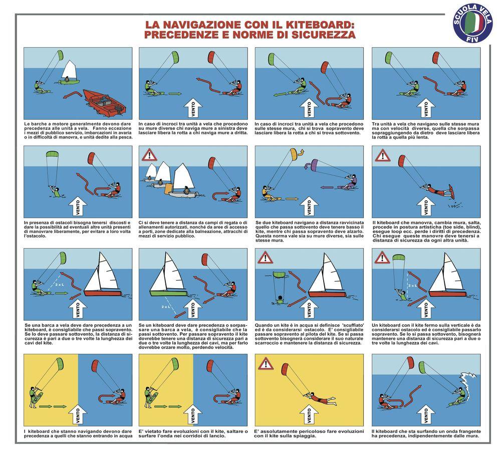 Precedenze-kitesurf